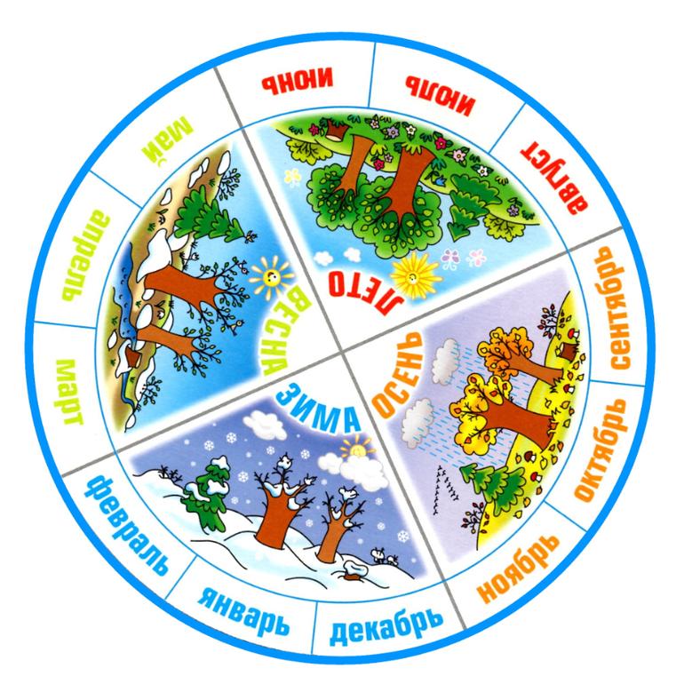Картинки для календаря природы в детский сад